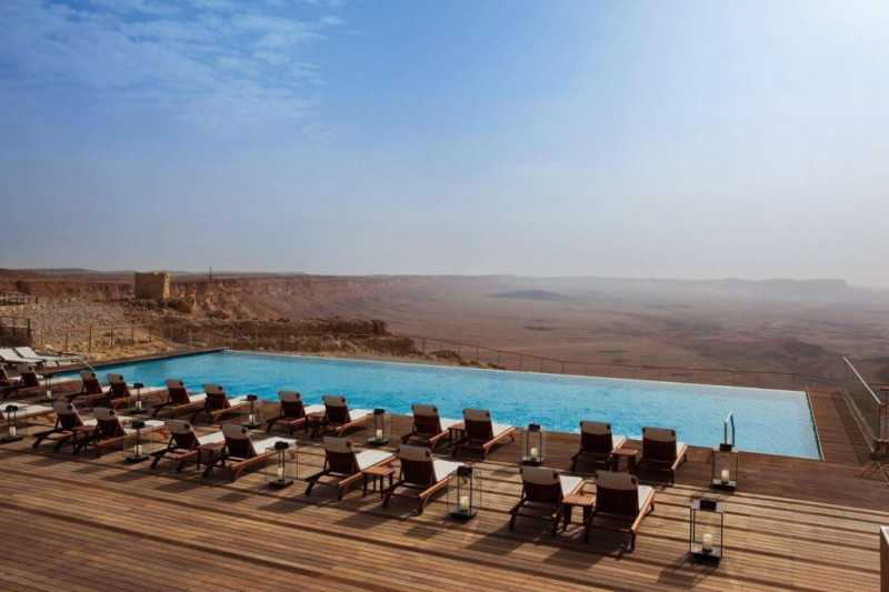 Hotels In Negev Desert